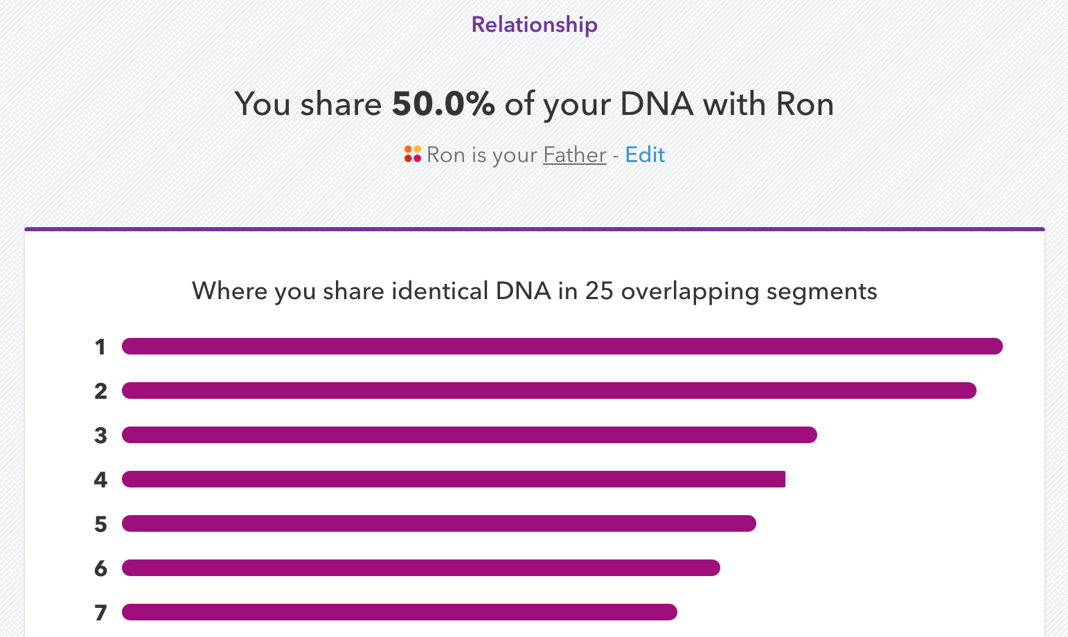 DNAR_-_Relationship__Ron_.jpg